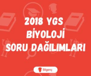 2018 YGS Biyoloji Soru Dağılımları
