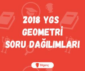 2018 YGS Geometri Soru Dağılımları