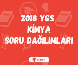 2018 YGS Kimya Soru Dağılımları