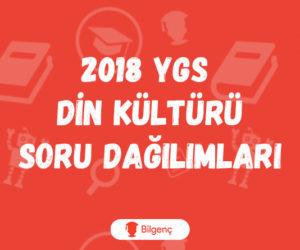 2018 YGS Din Kültürü Soru Dağılımları